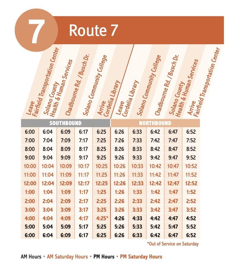 Route 7 schedule table